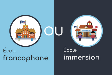école d'immersion ou école francophone